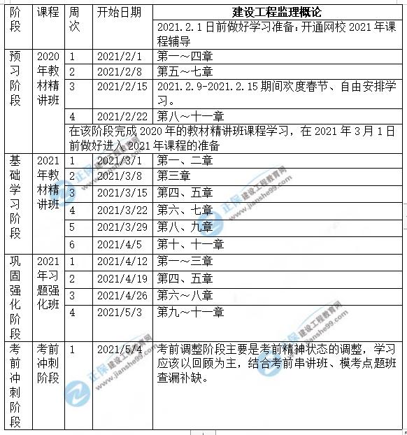 2021年监理理论和法规预习计划表(2月1日-考试)