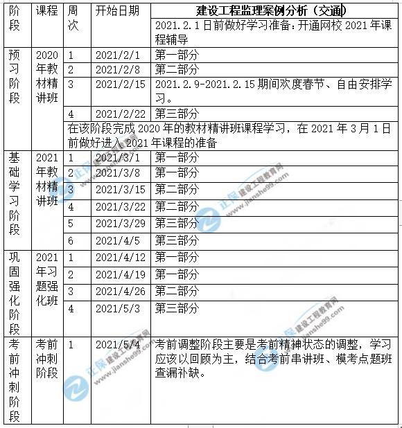 2021年监理交通案例预习计划表(2月1日-考试)