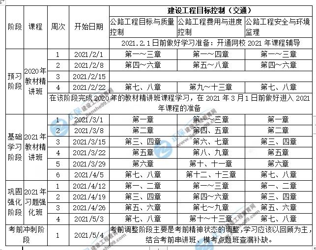 2021年监理交通控制预习计划表(2月1日-考试)