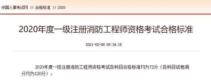 2020消防工程师成绩合格线为72分 中国人事考试网