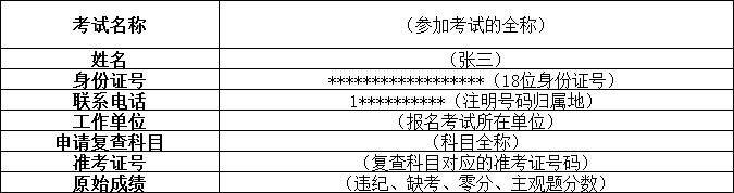 2020一级造价师江西人事考试中心成绩复查