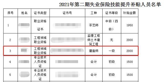 沙县发布一级建造师技能提升补贴人员名单:补贴2000元!