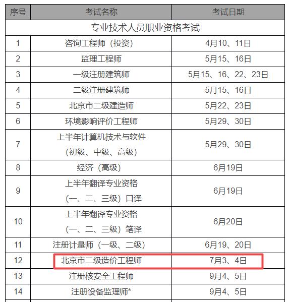 确定了!北京2021年二级造价工程师7月3、4日考试
