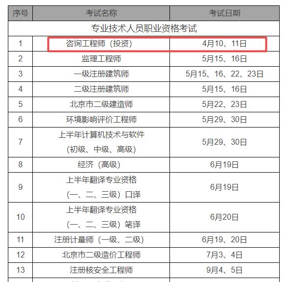 北京2021年咨询工程师恢复考试 时间为4月10、11日