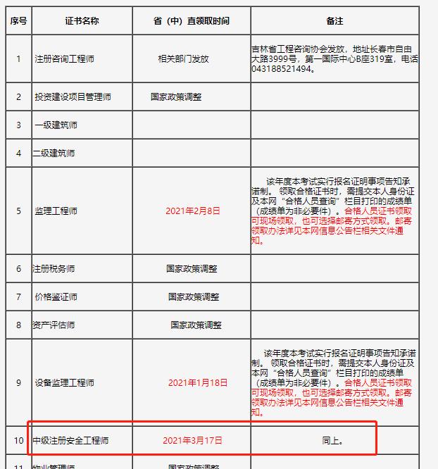 吉林省发布2020年安全工程师证书领取时间