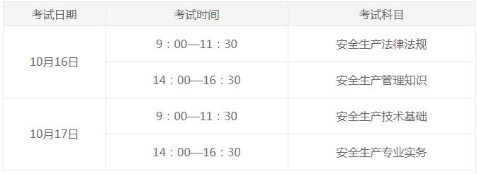 2021年宁夏安全工程师考试时间及科目