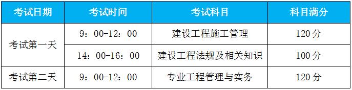 2021年二级建造师考试科目安排