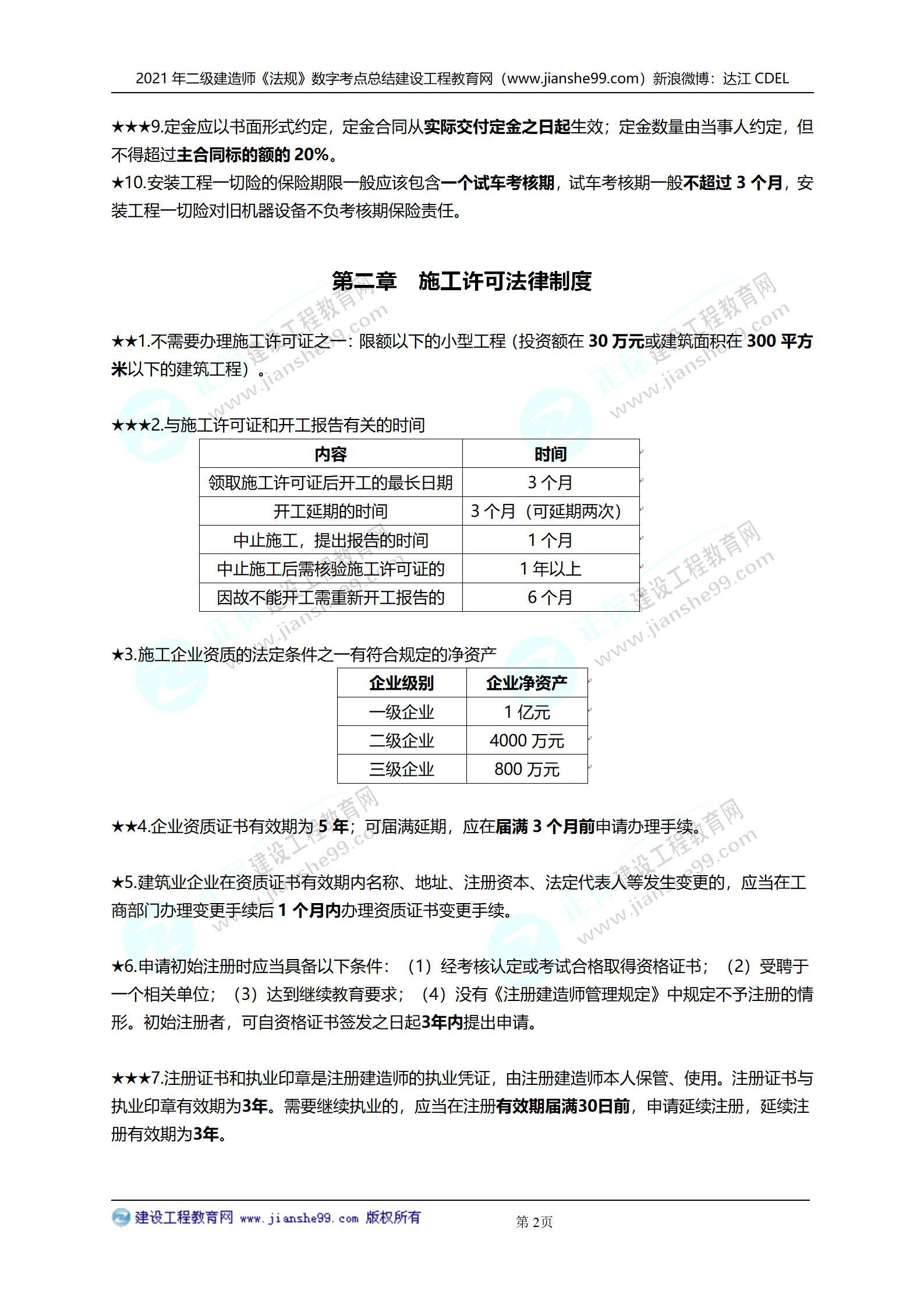 2021年二级建造师法规科目数字考点总结_02