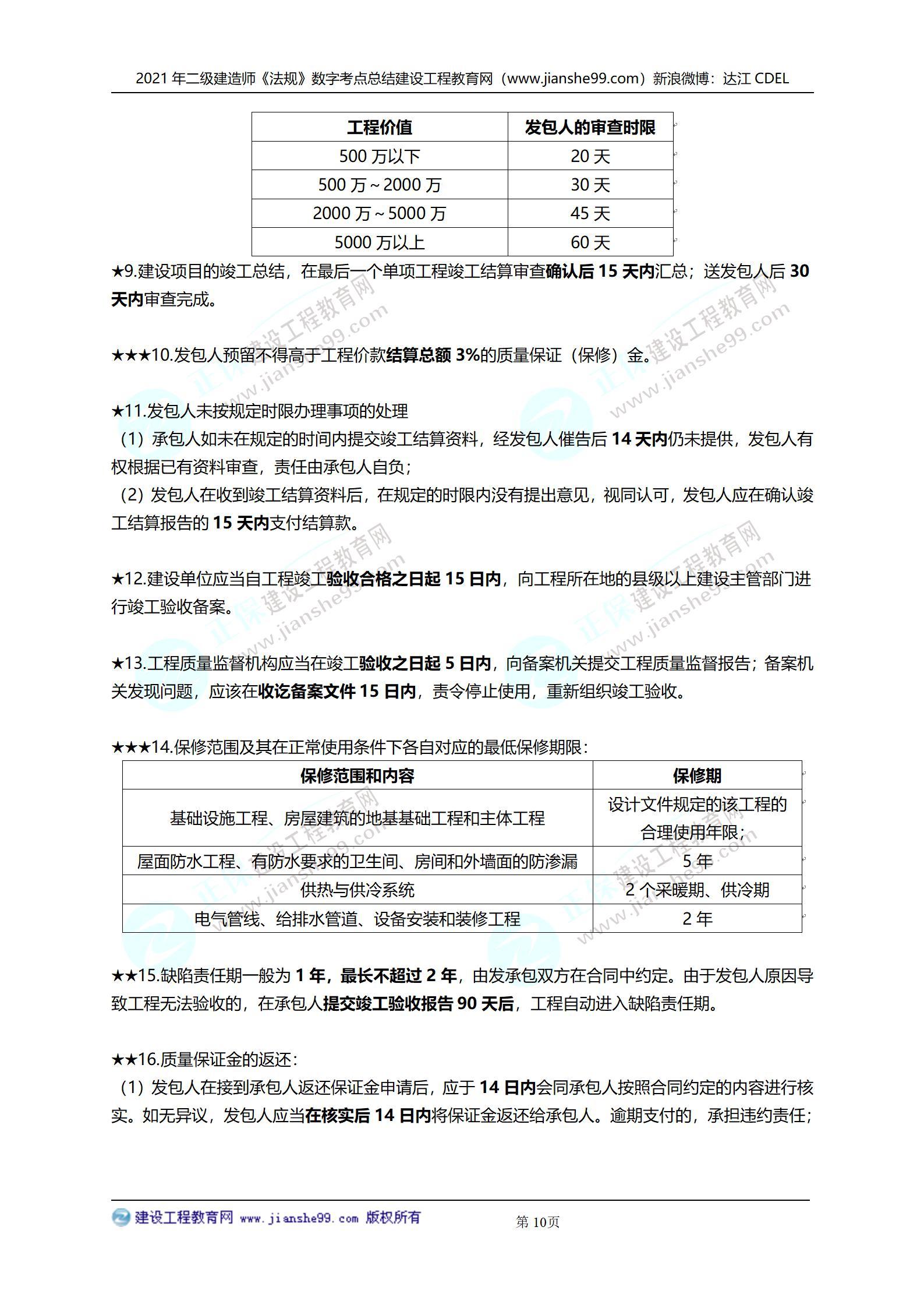 2021年二级建造师法规科目数字考点总结_10
