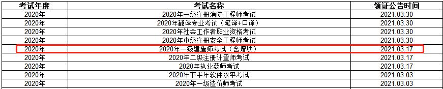 四川雅安关于领取2020年度一级建造师证书的通知