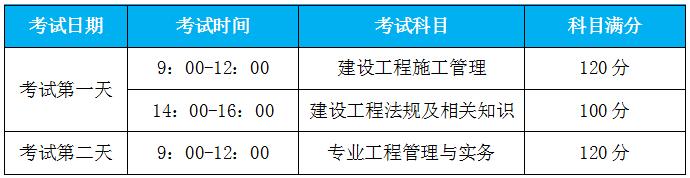 2021年北京二级建造师考试科目分别都在几点考试?