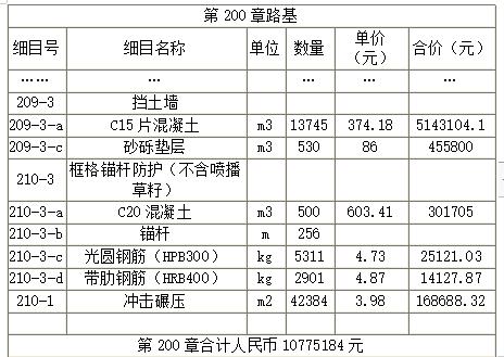 2021年监理工程师案例分析(交通)考前测试卷