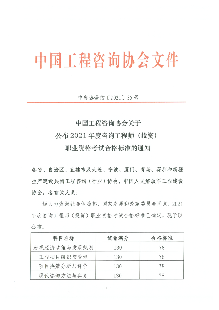 2021年度咨询工程师(投资) 职业资格考试合格标准均为78分