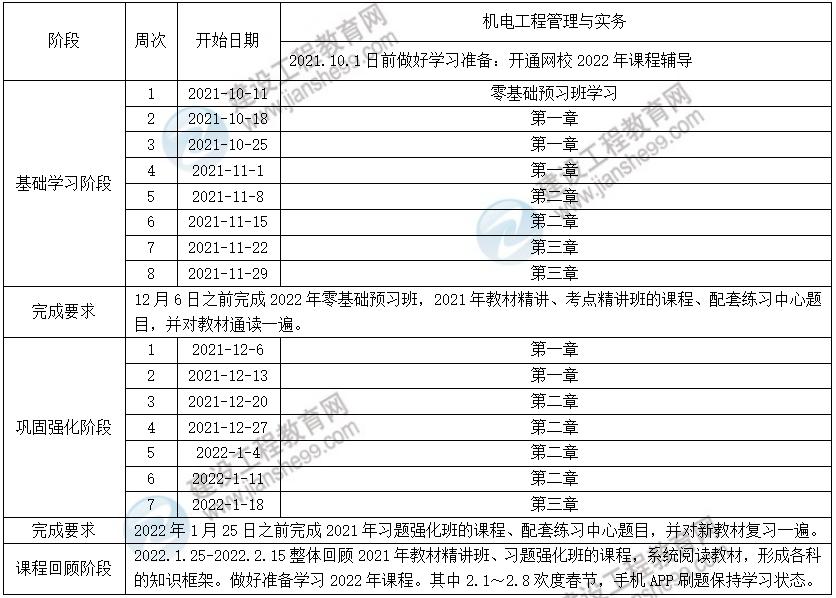 【看这里】2022年二级建造师机电实务预习计划表!