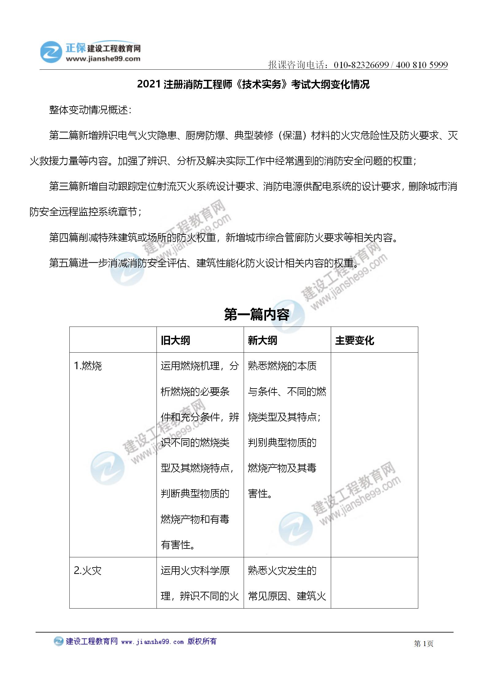 2021注册消防工程师《技术实务》考试大纲变化情况_01