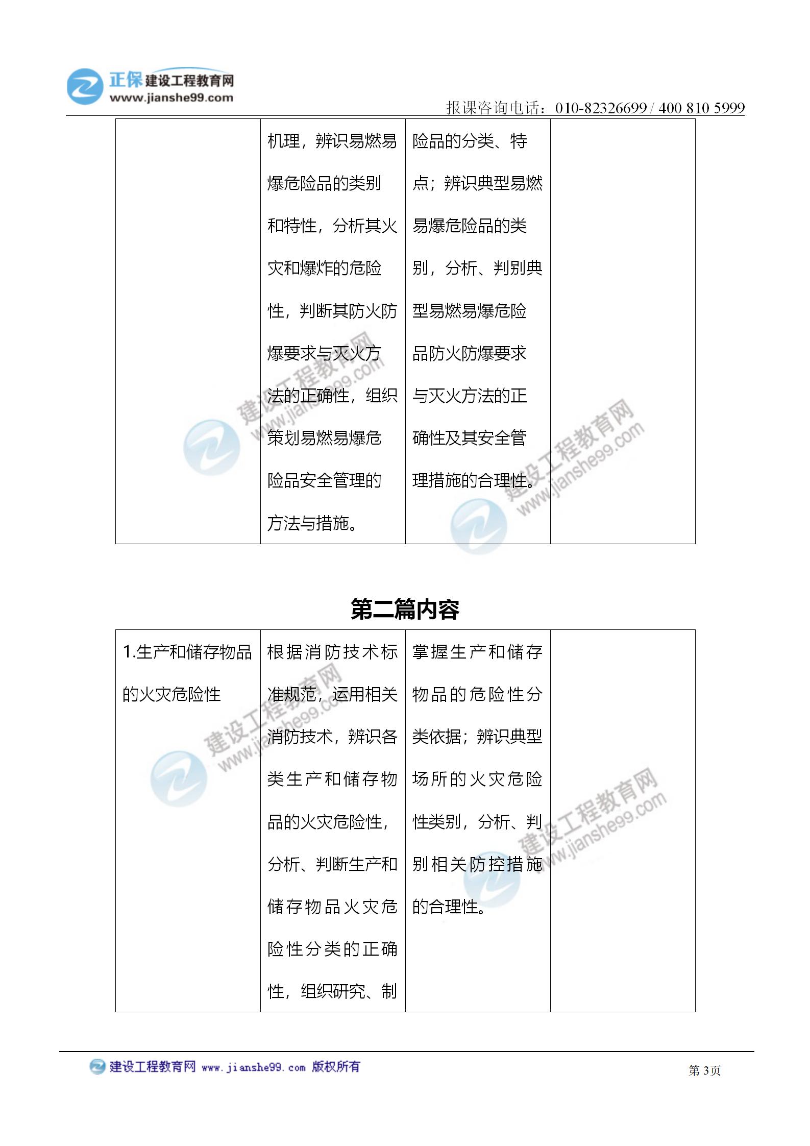 2021注册消防工程师《技术实务》考试大纲变化情况_03