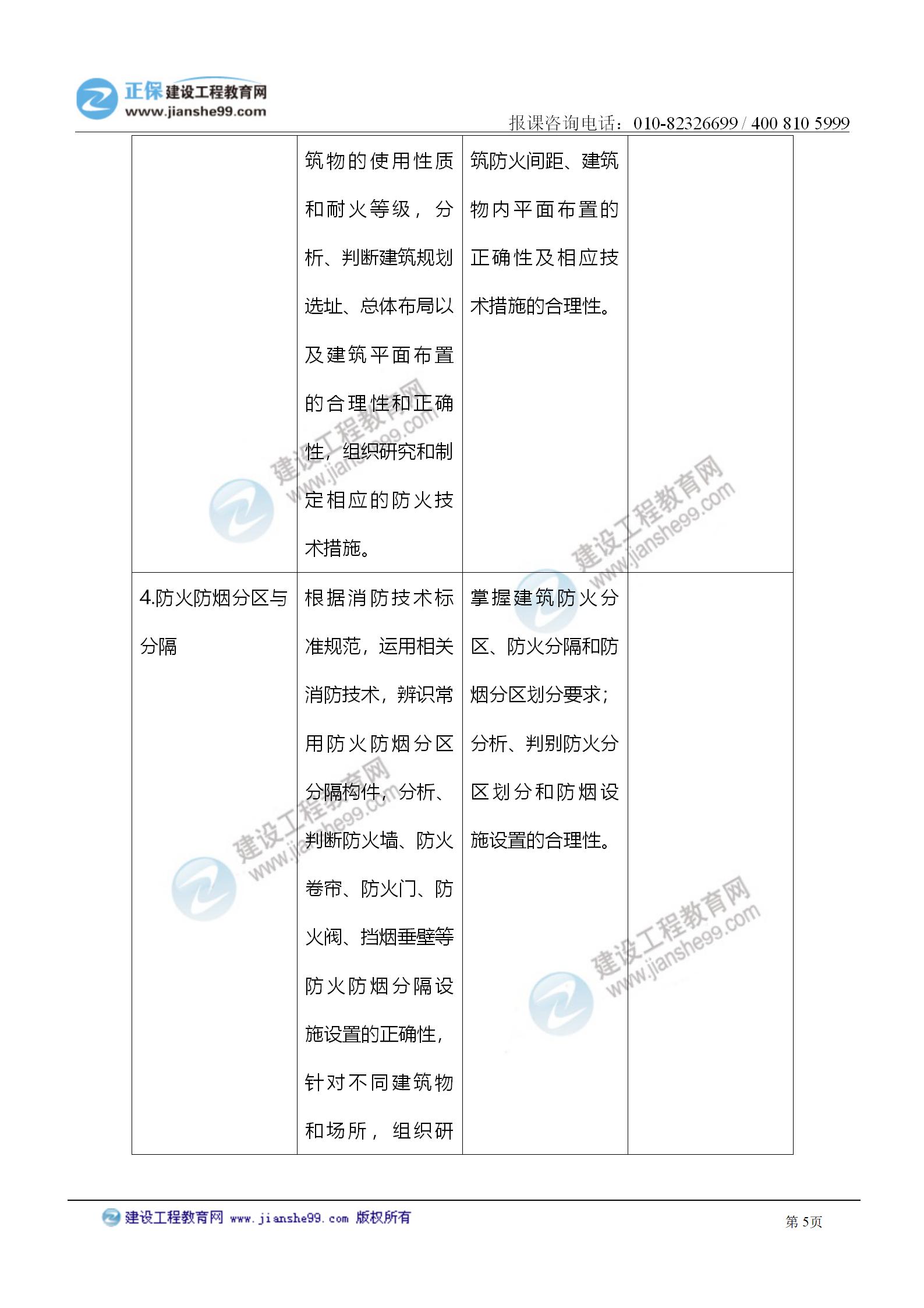 2021注册消防工程师《技术实务》考试大纲变化情况_05