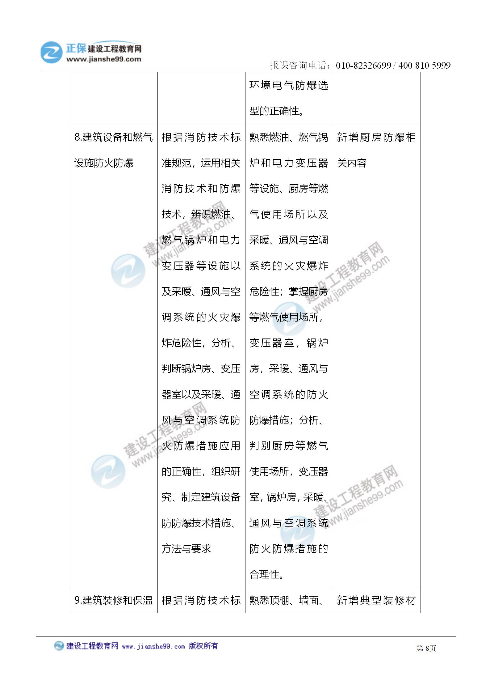 2021注册消防工程师《技术实务》考试大纲变化情况_08