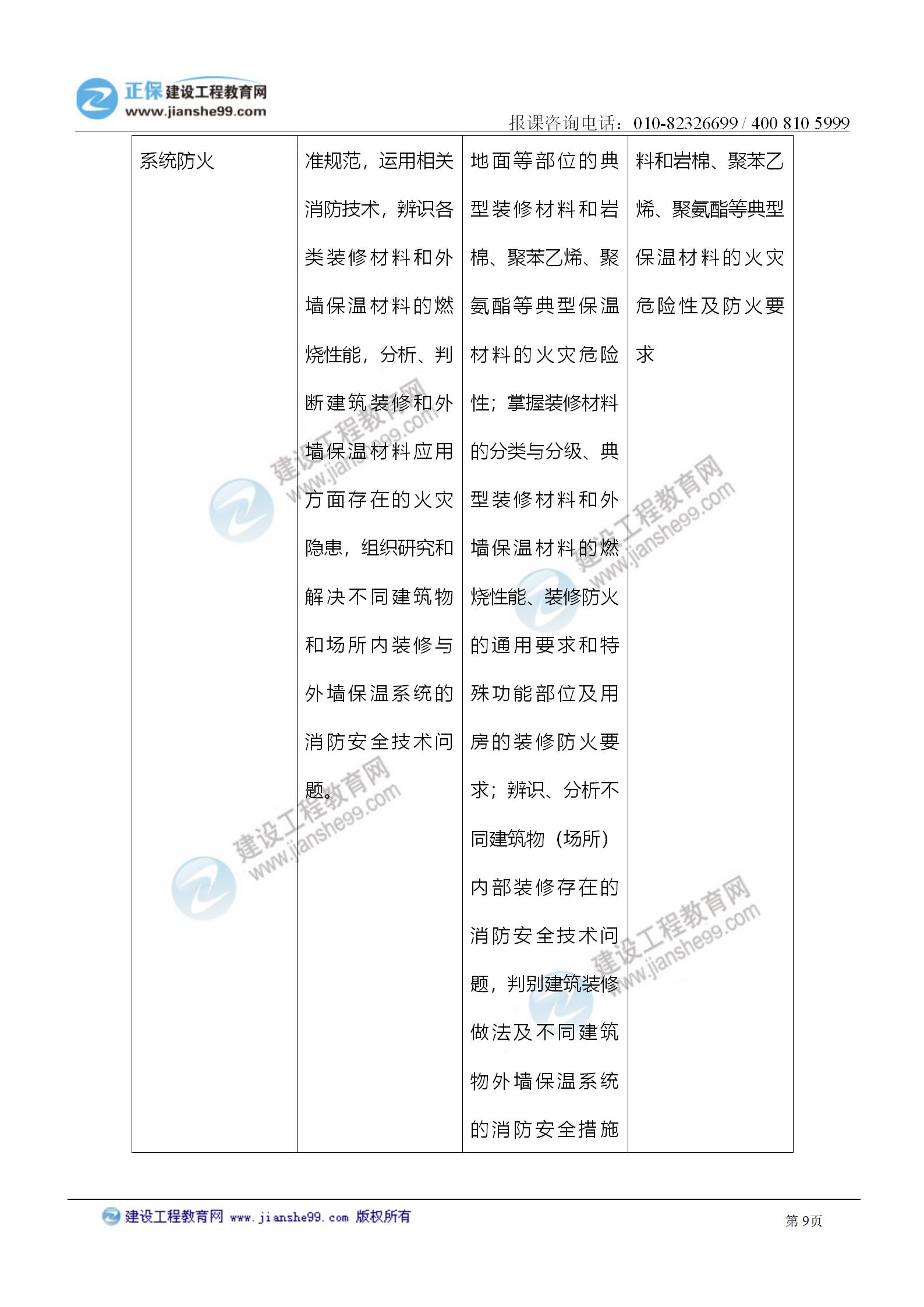 2021注册消防工程师《技术实务》考试大纲变化情况_09
