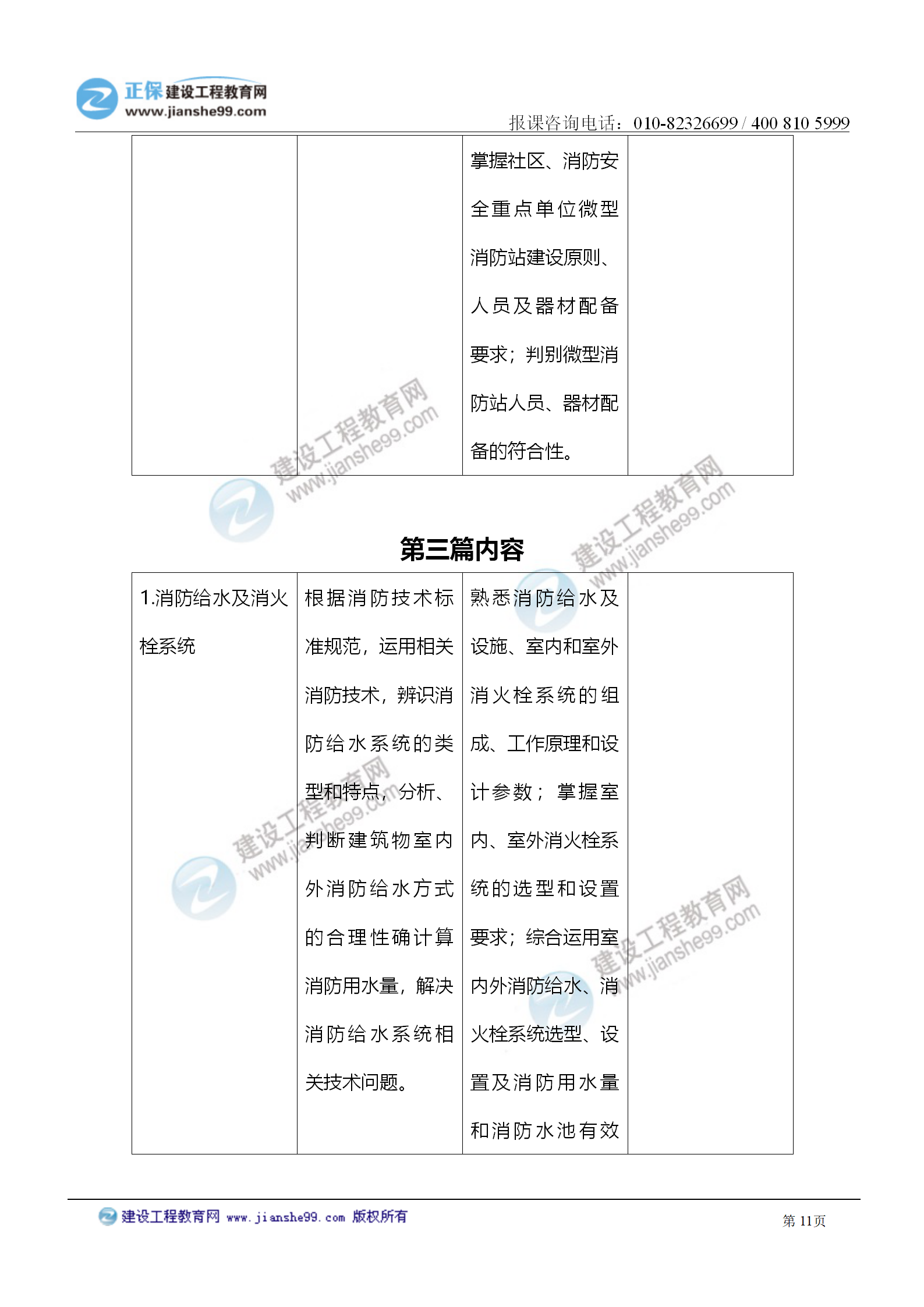 2021注册消防工程师《技术实务》考试大纲变化情况_11