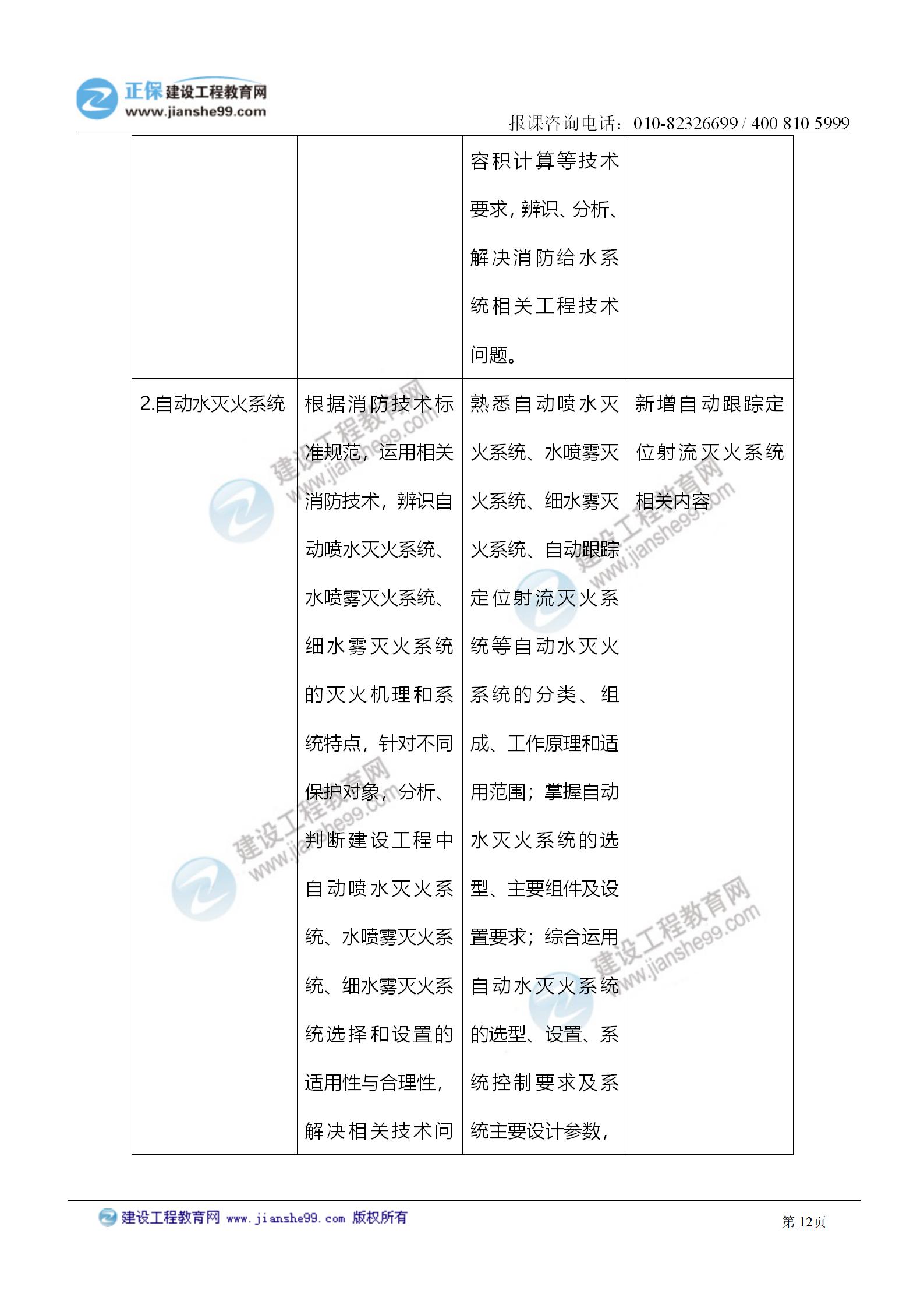 2021注册消防工程师《技术实务》考试大纲变化情况_12