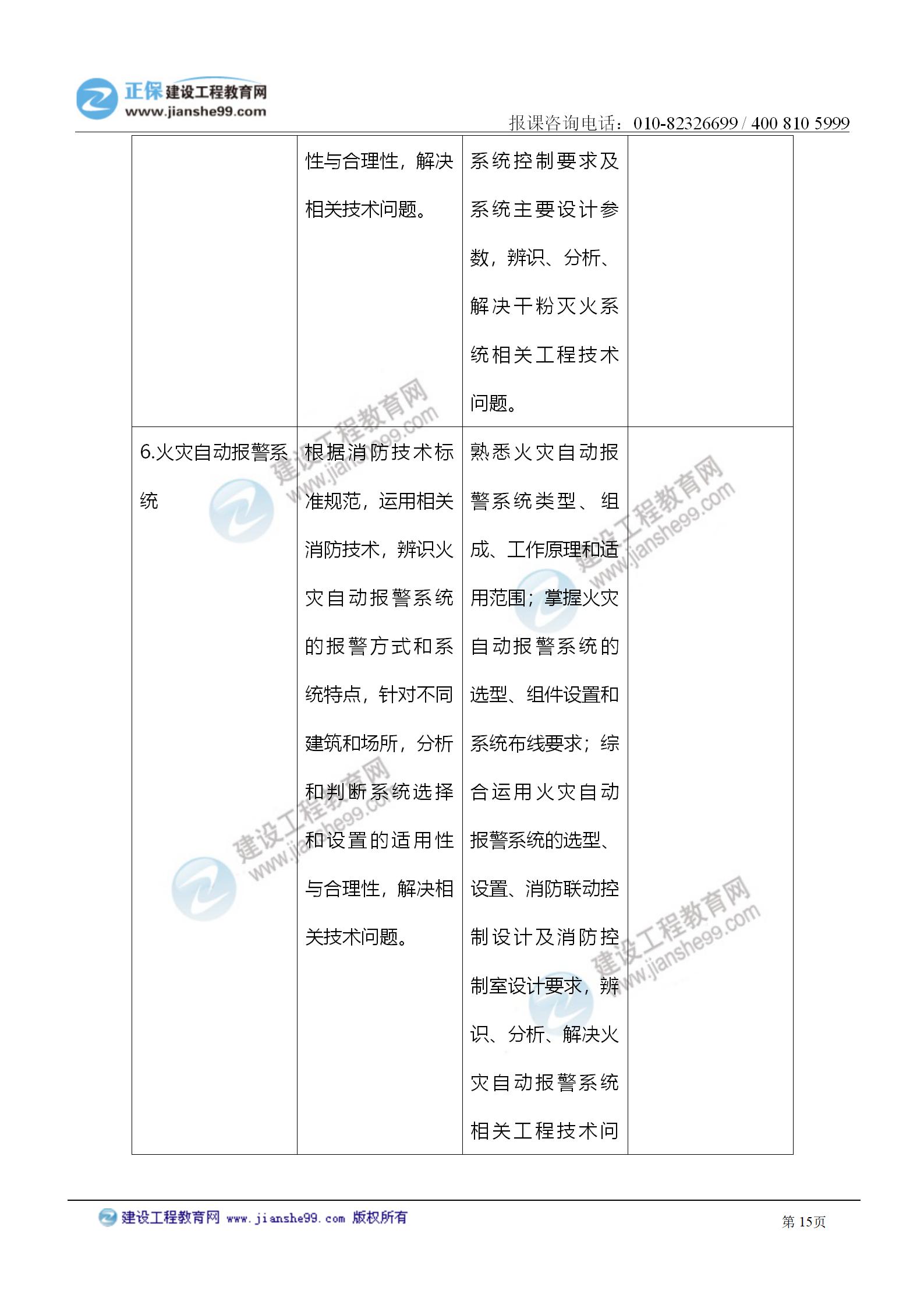 2021注册消防工程师《技术实务》考试大纲变化情况_15