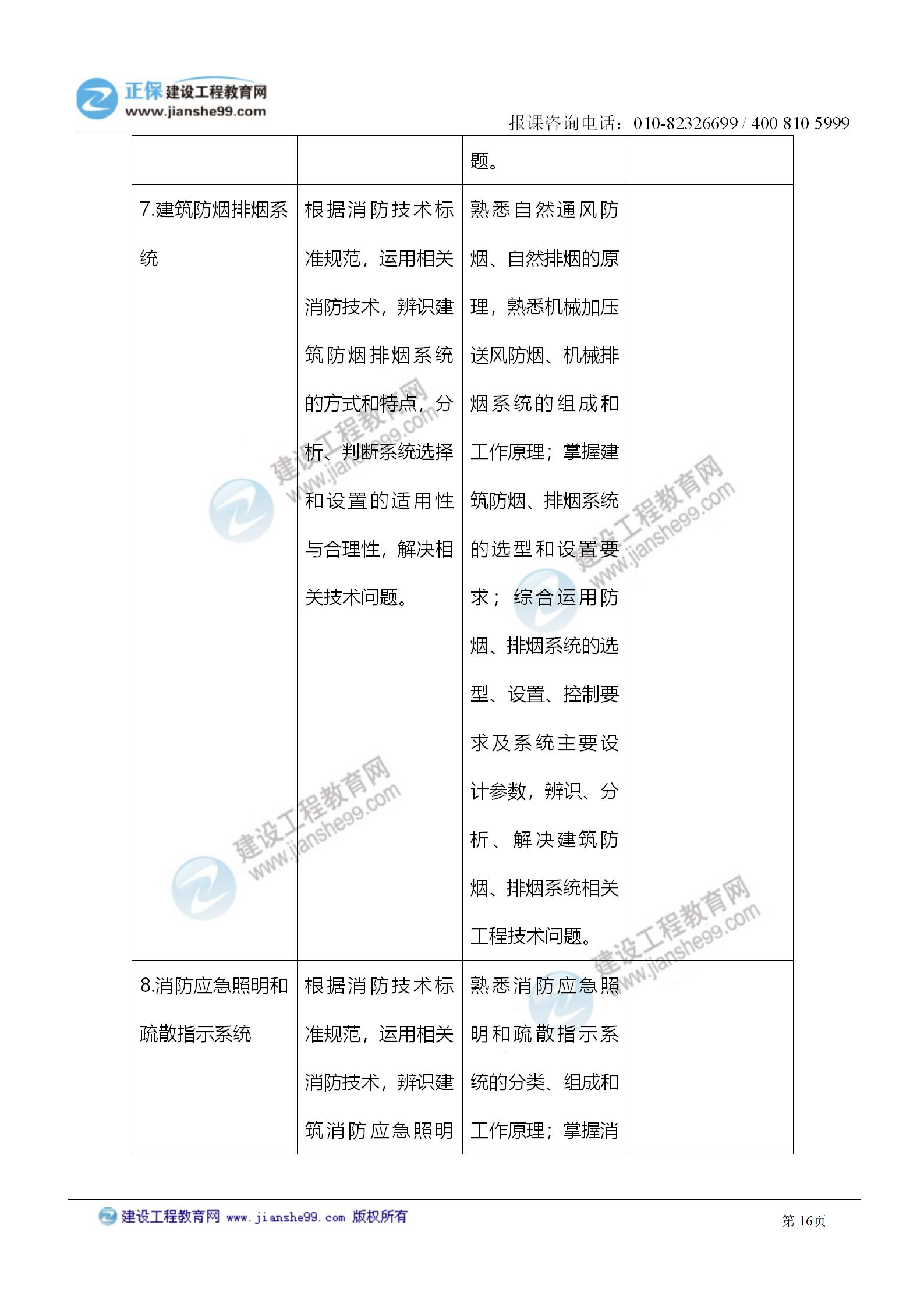 2021注册消防工程师《技术实务》考试大纲变化情况_16