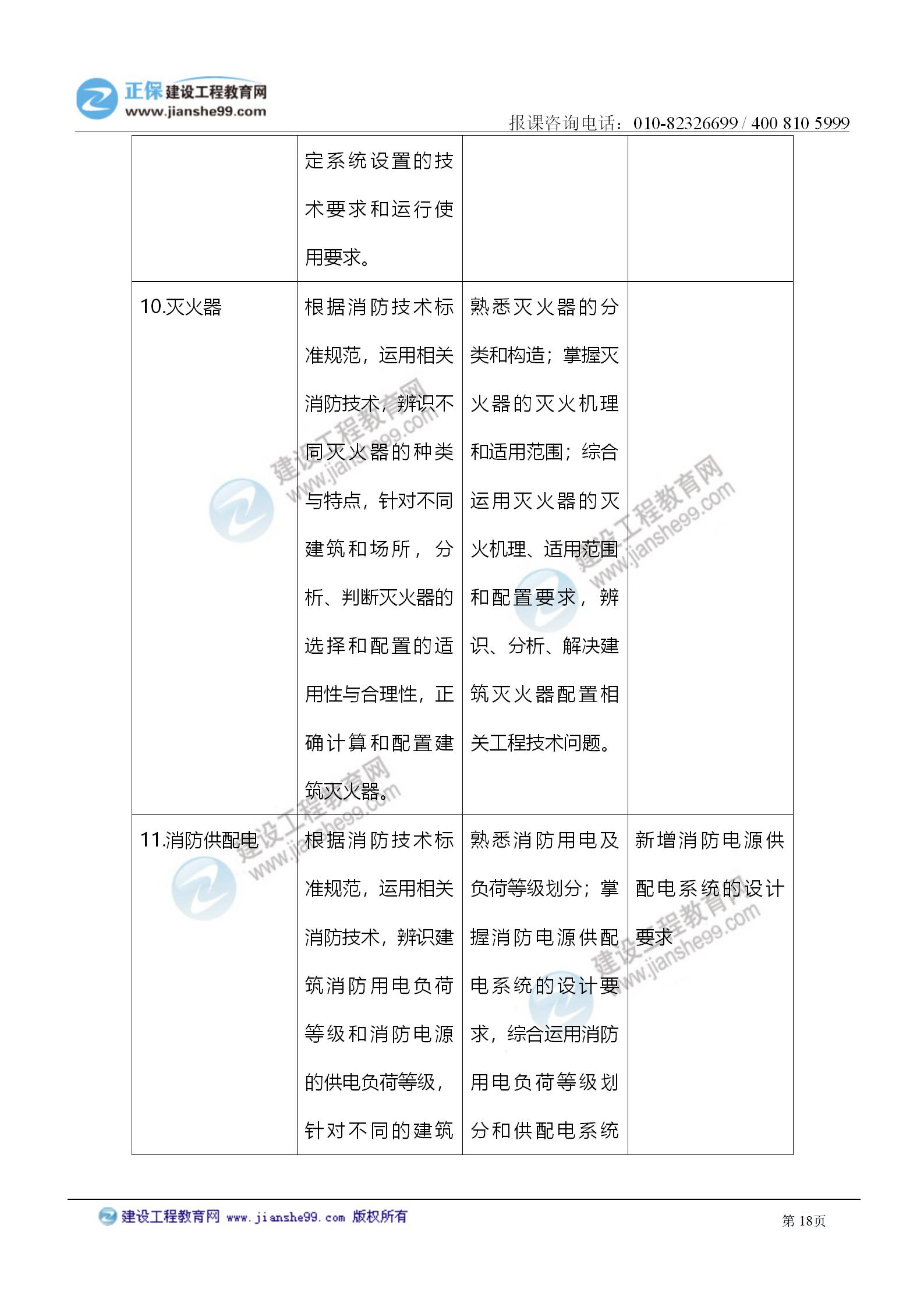 2021注册消防工程师《技术实务》考试大纲变化情况_18