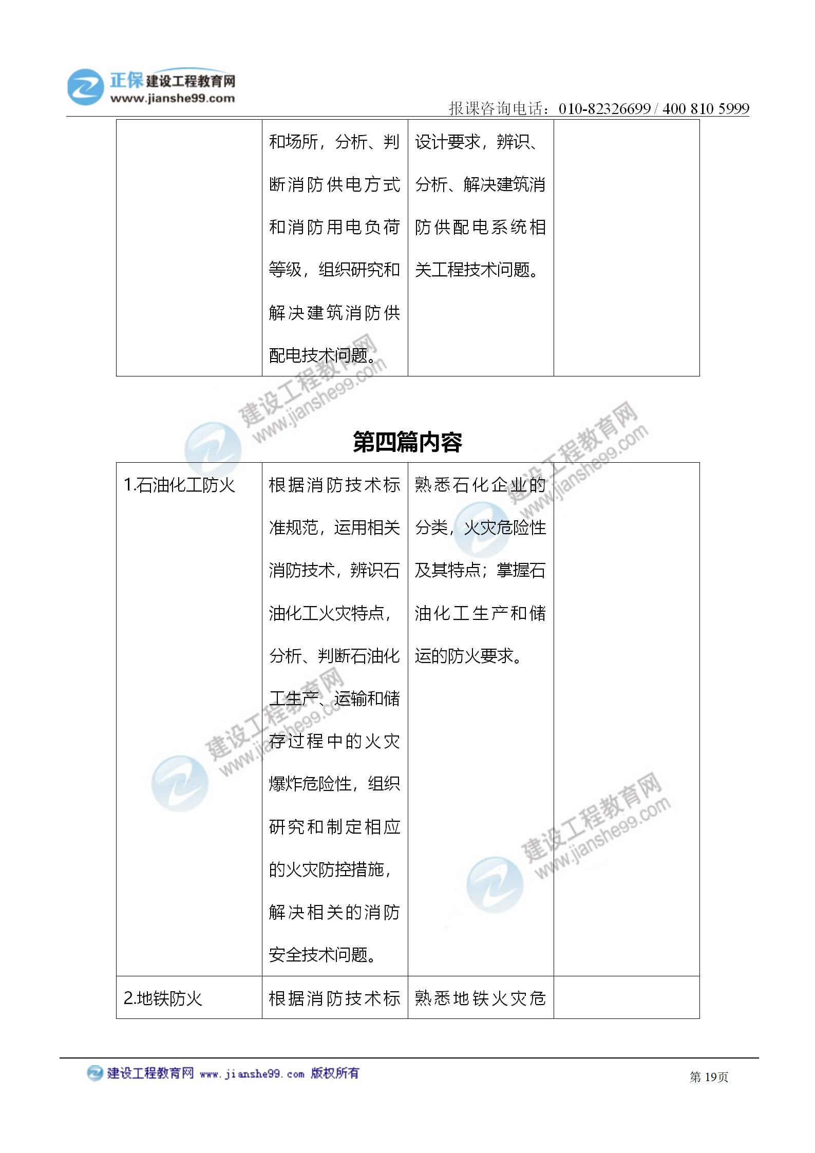 2021注册消防工程师《技术实务》考试大纲变化情况_19