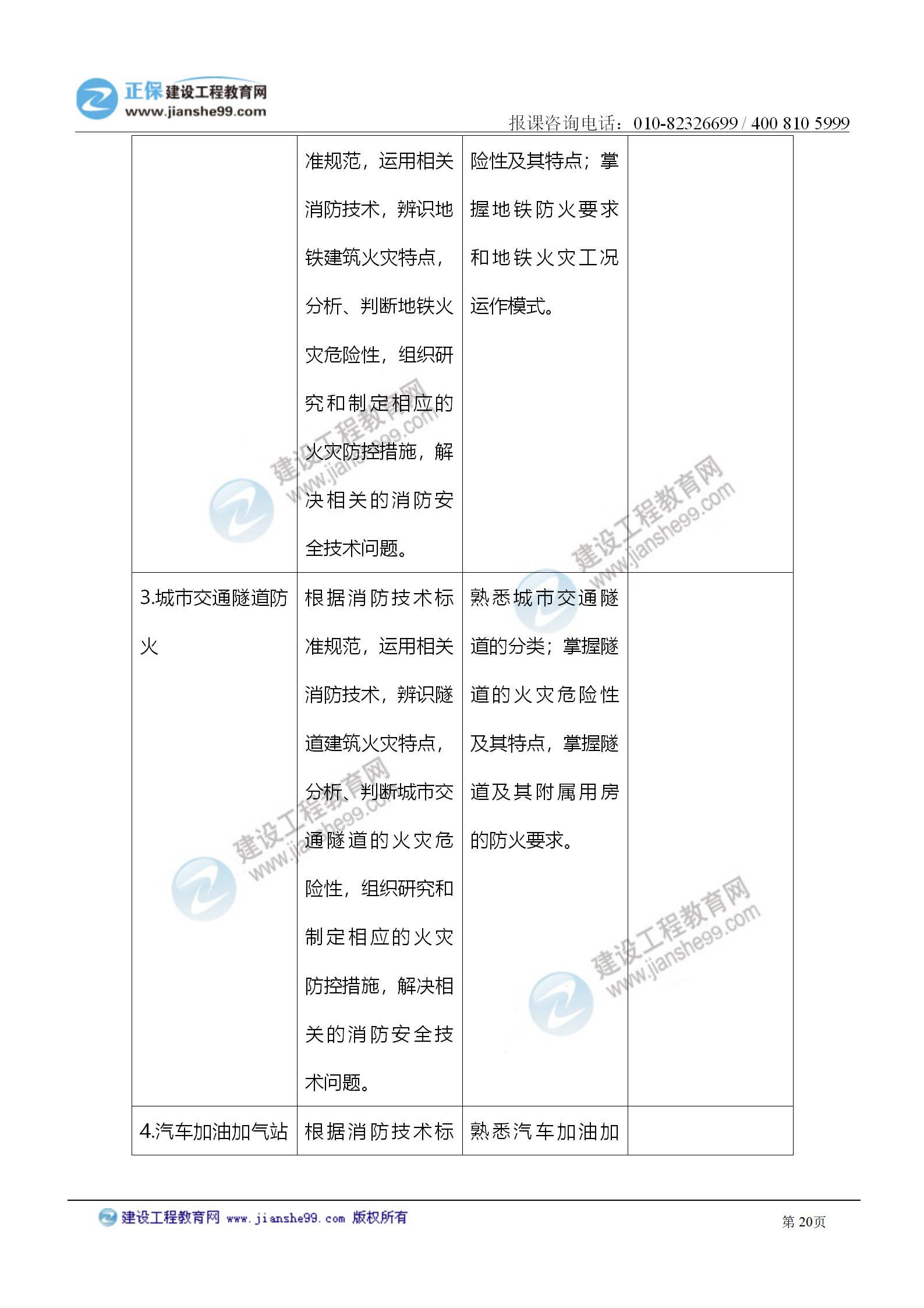 2021注册消防工程师《技术实务》考试大纲变化情况_20