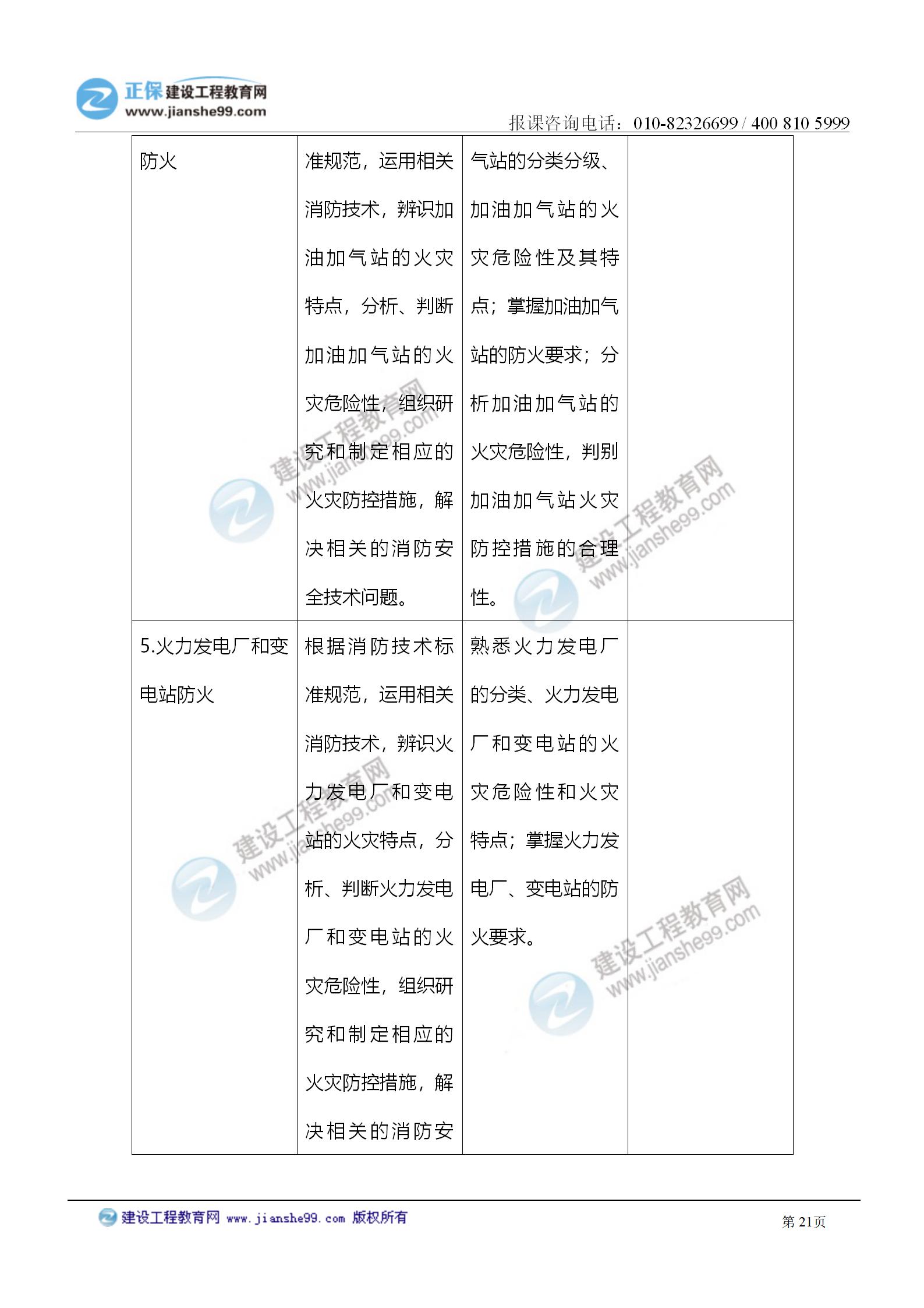 2021注册消防工程师《技术实务》考试大纲变化情况_21