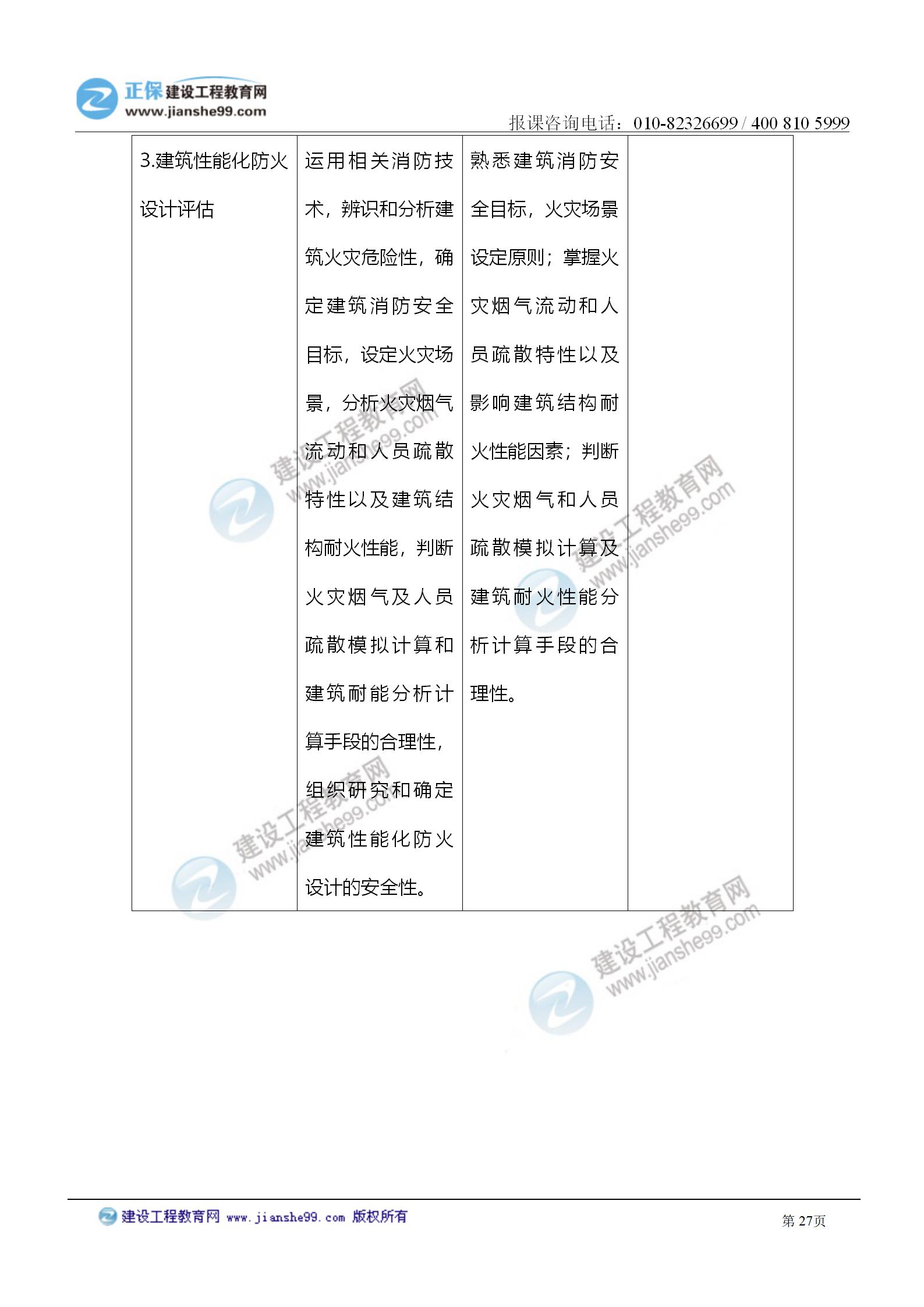 2021注册消防工程师《技术实务》考试大纲变化情况_27