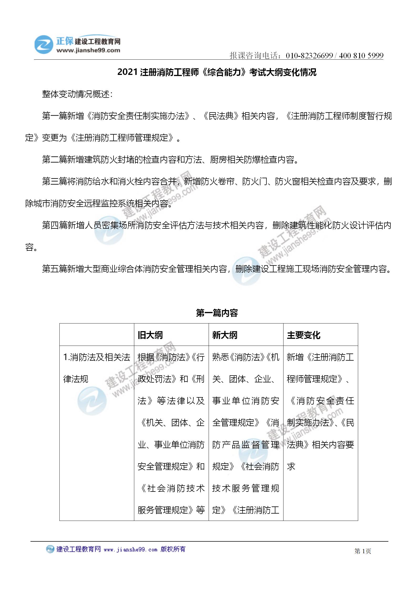 2021注册消防工程师《综合能力》考试大纲变化情况_01