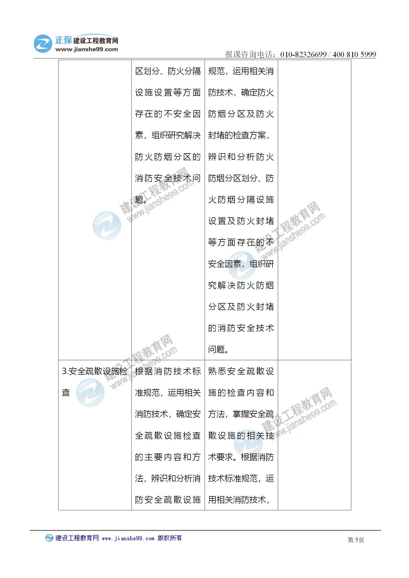 2021注册消防工程师《综合能力》考试大纲变化情况_05