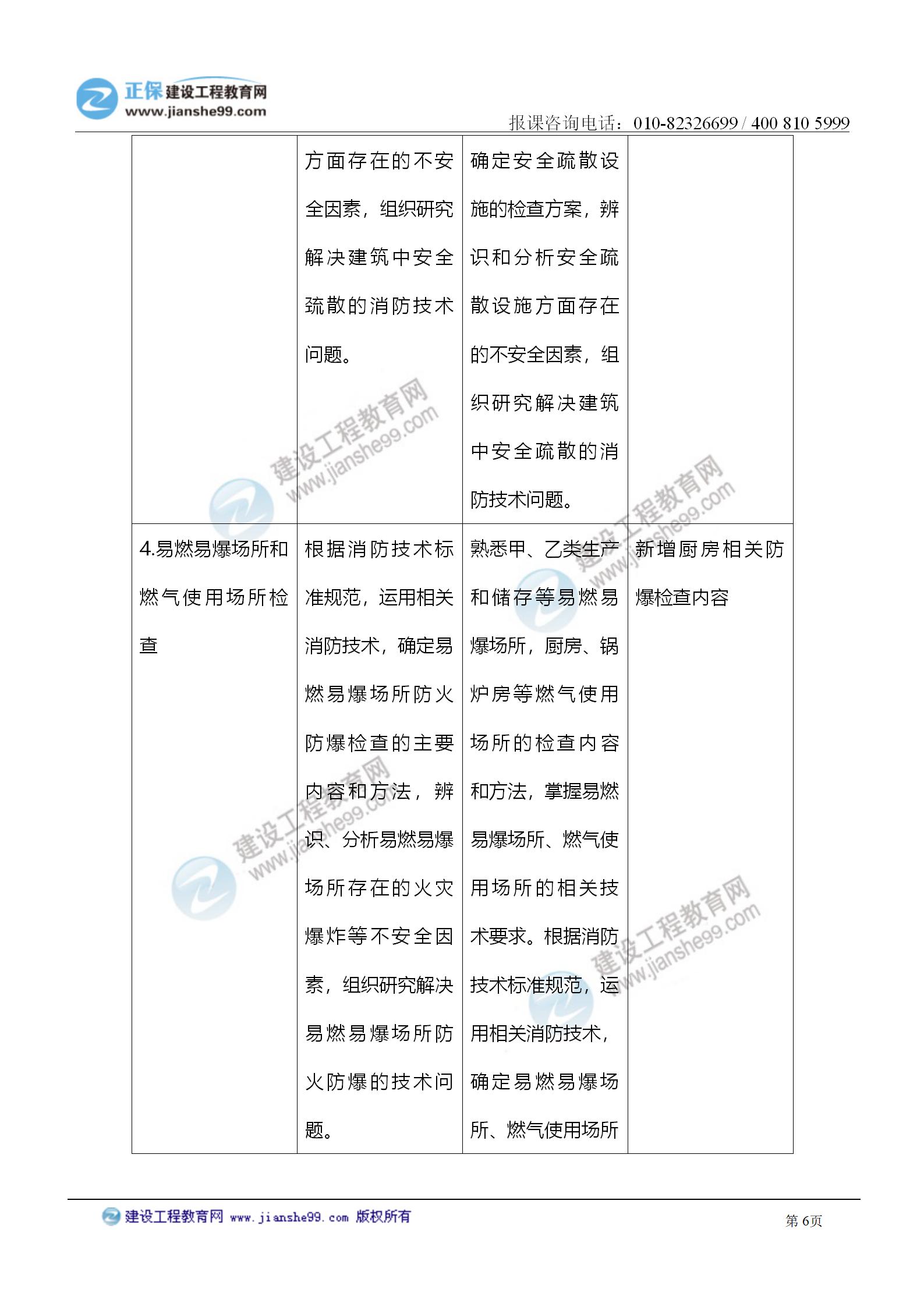 2021注册消防工程师《综合能力》考试大纲变化情况_06