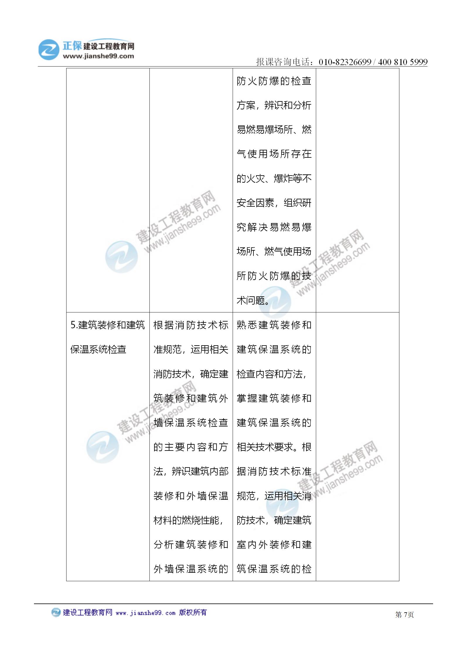 2021注册消防工程师《综合能力》考试大纲变化情况_07
