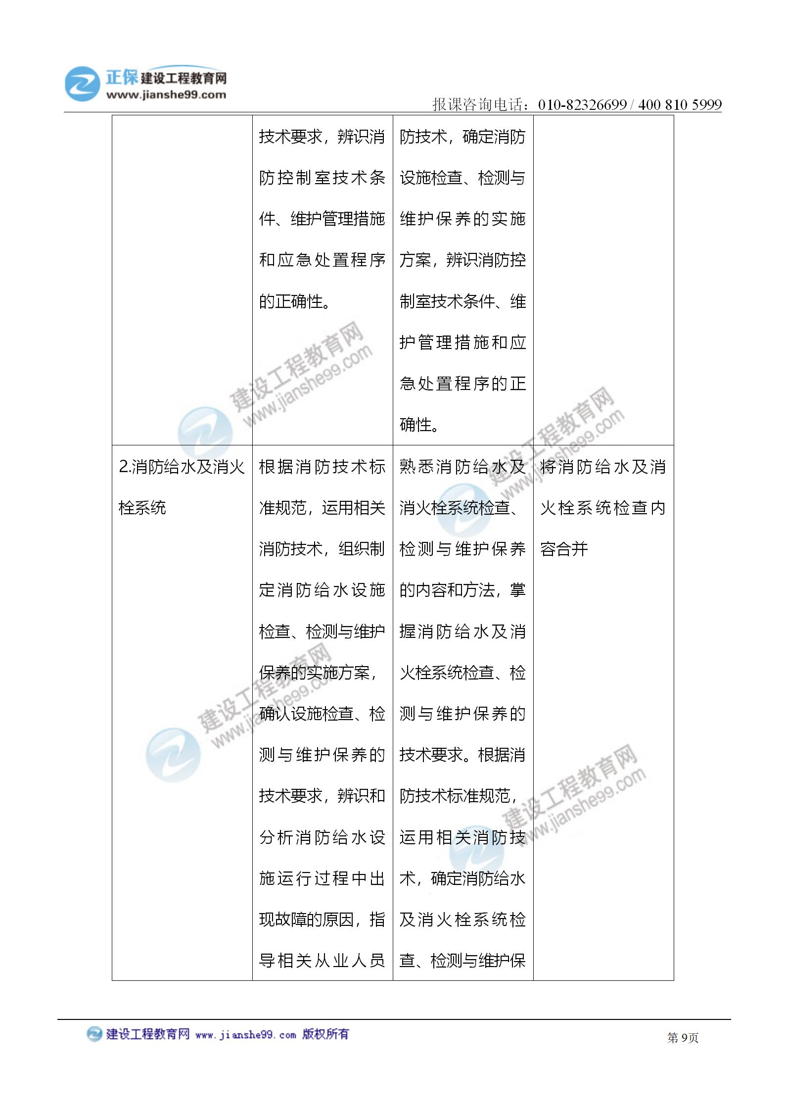 2021注册消防工程师《综合能力》考试大纲变化情况_09