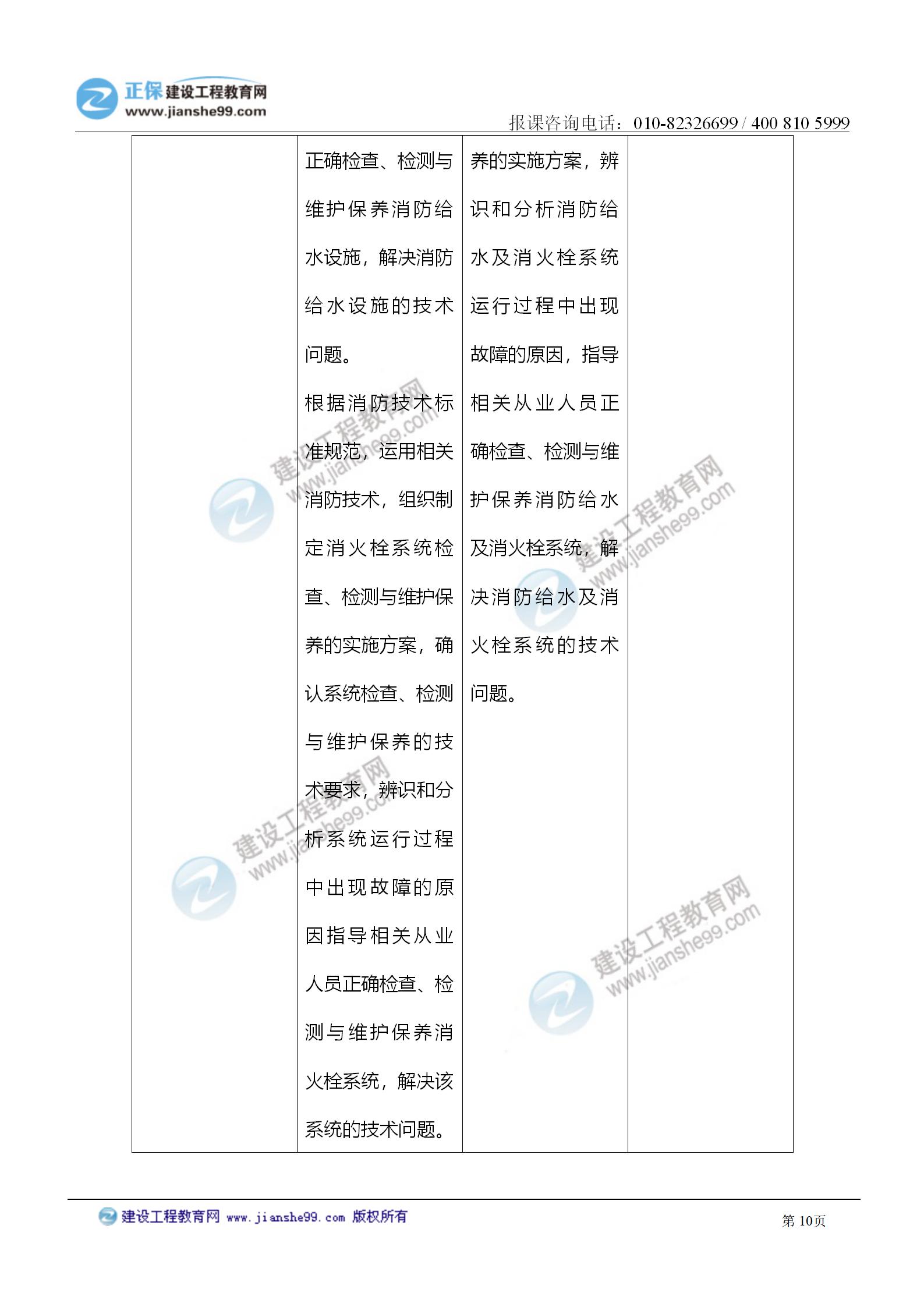 2021注册消防工程师《综合能力》考试大纲变化情况_10