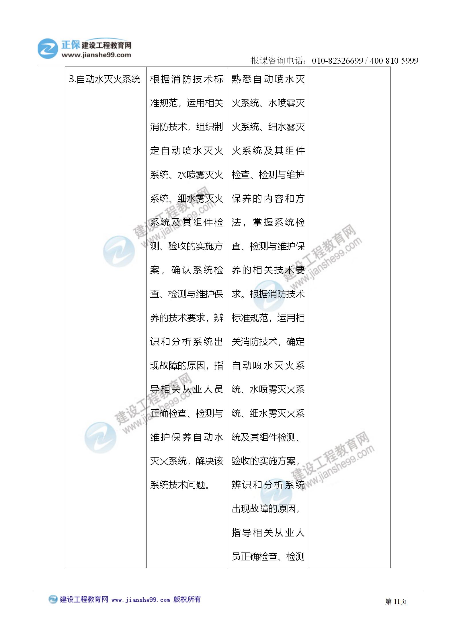 2021注册消防工程师《综合能力》考试大纲变化情况_11