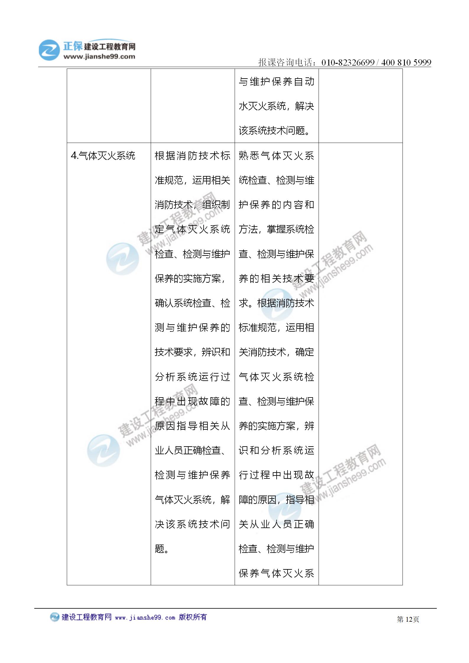2021注册消防工程师《综合能力》考试大纲变化情况_12
