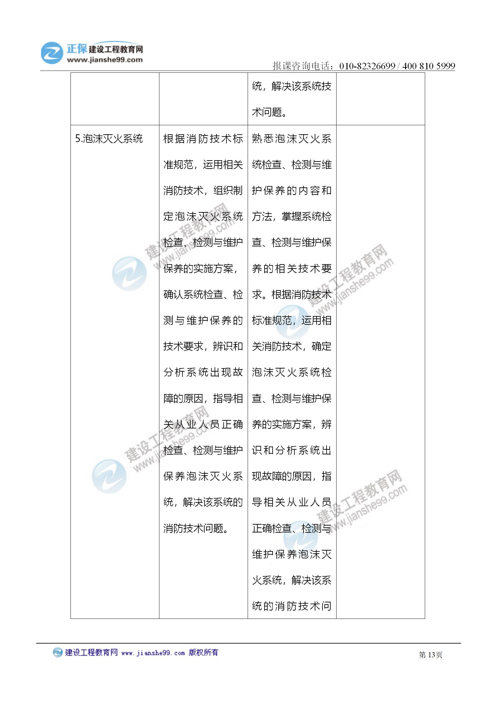2021注册消防工程师《综合能力》考试大纲变化情况_13