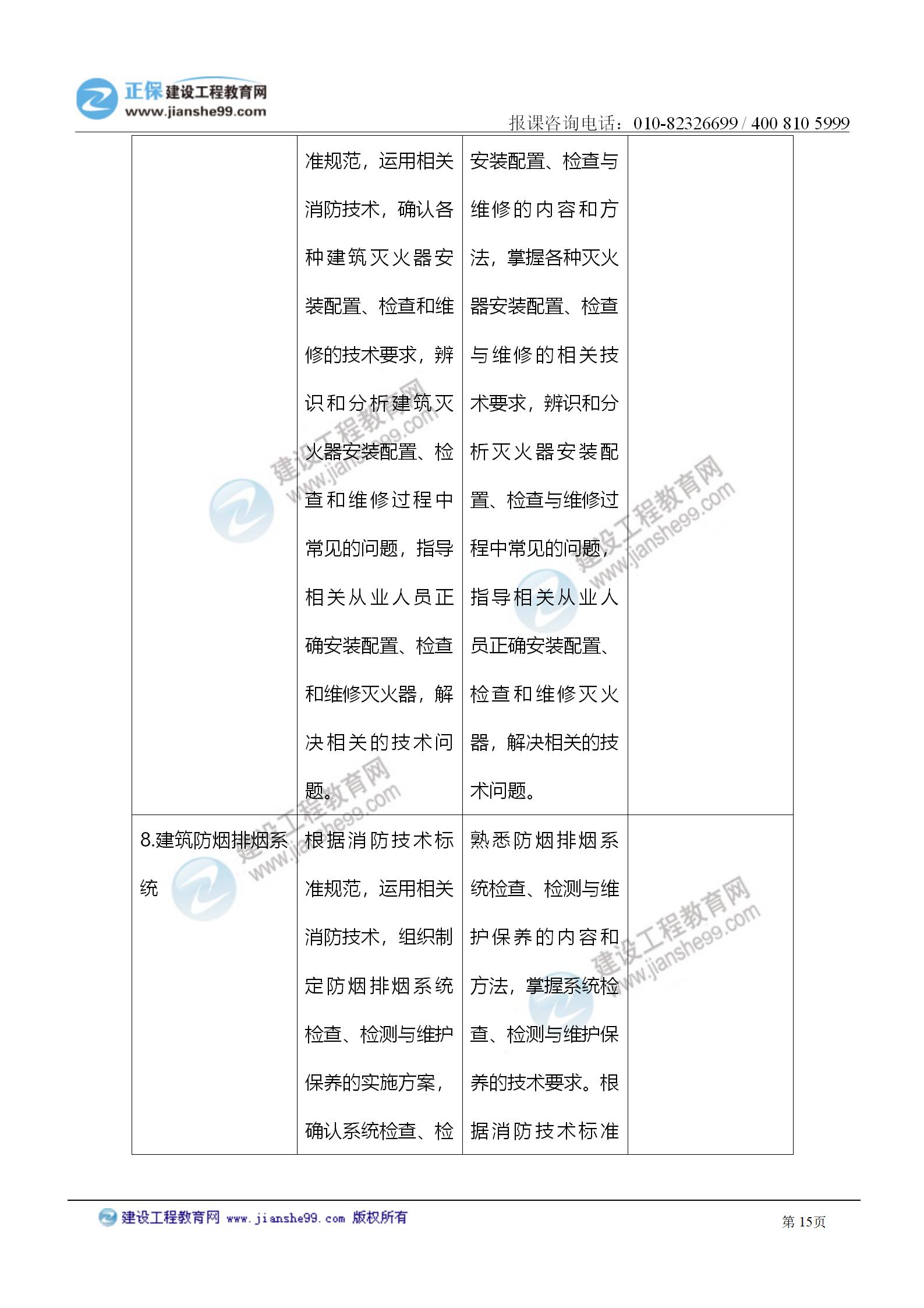 2021注册消防工程师《综合能力》考试大纲变化情况_15