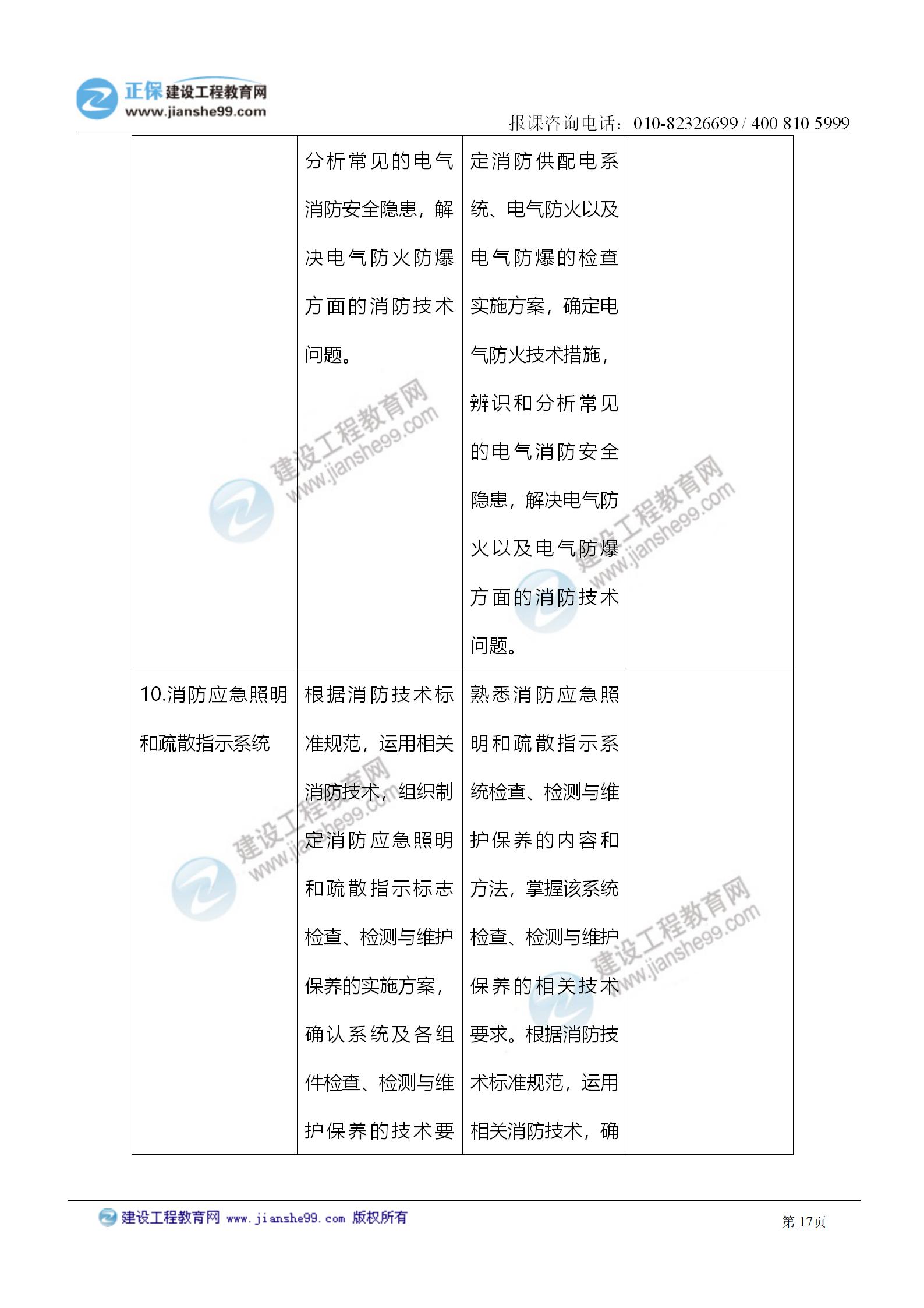 2021注册消防工程师《综合能力》考试大纲变化情况_17