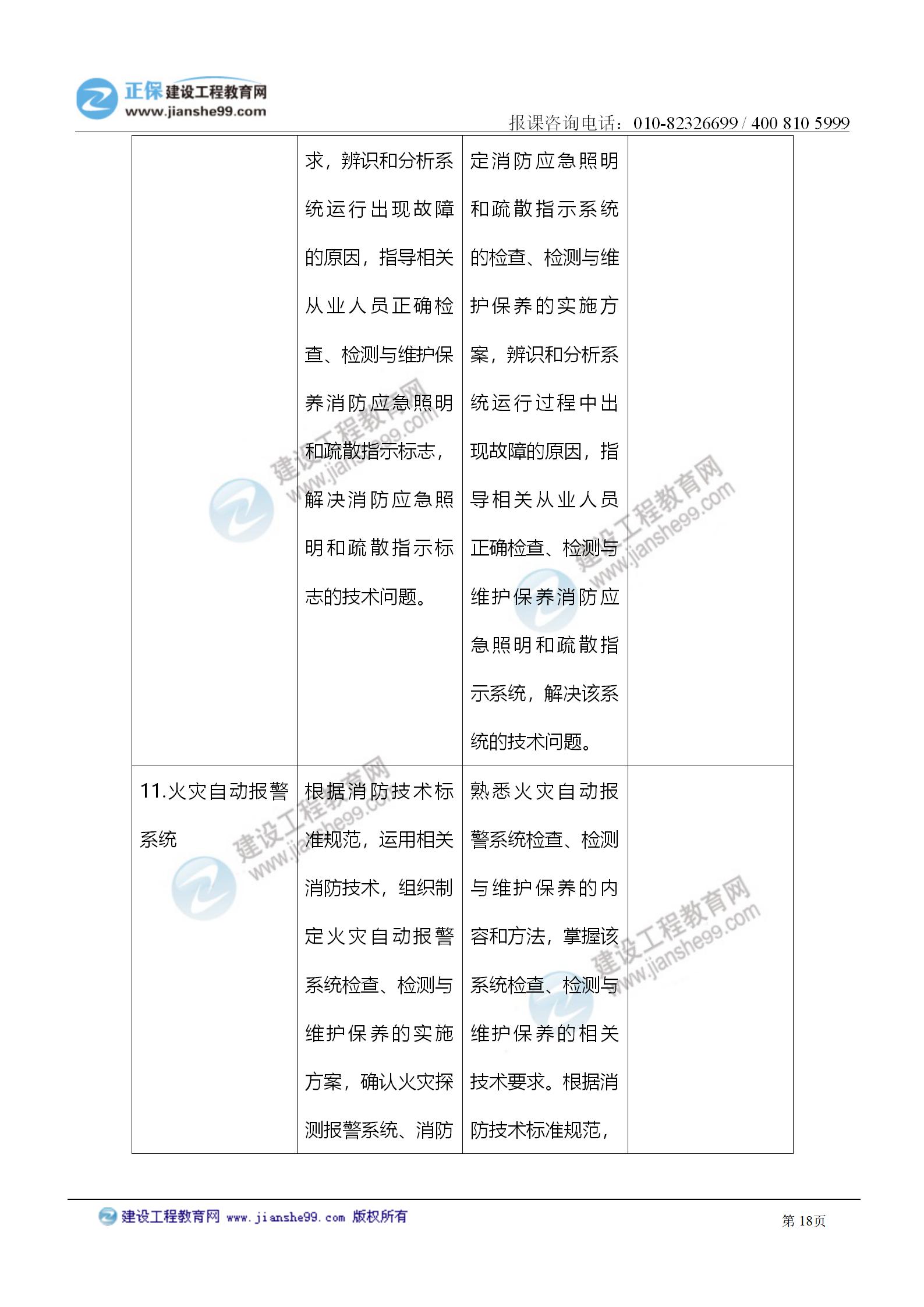 2021注册消防工程师《综合能力》考试大纲变化情况_18
