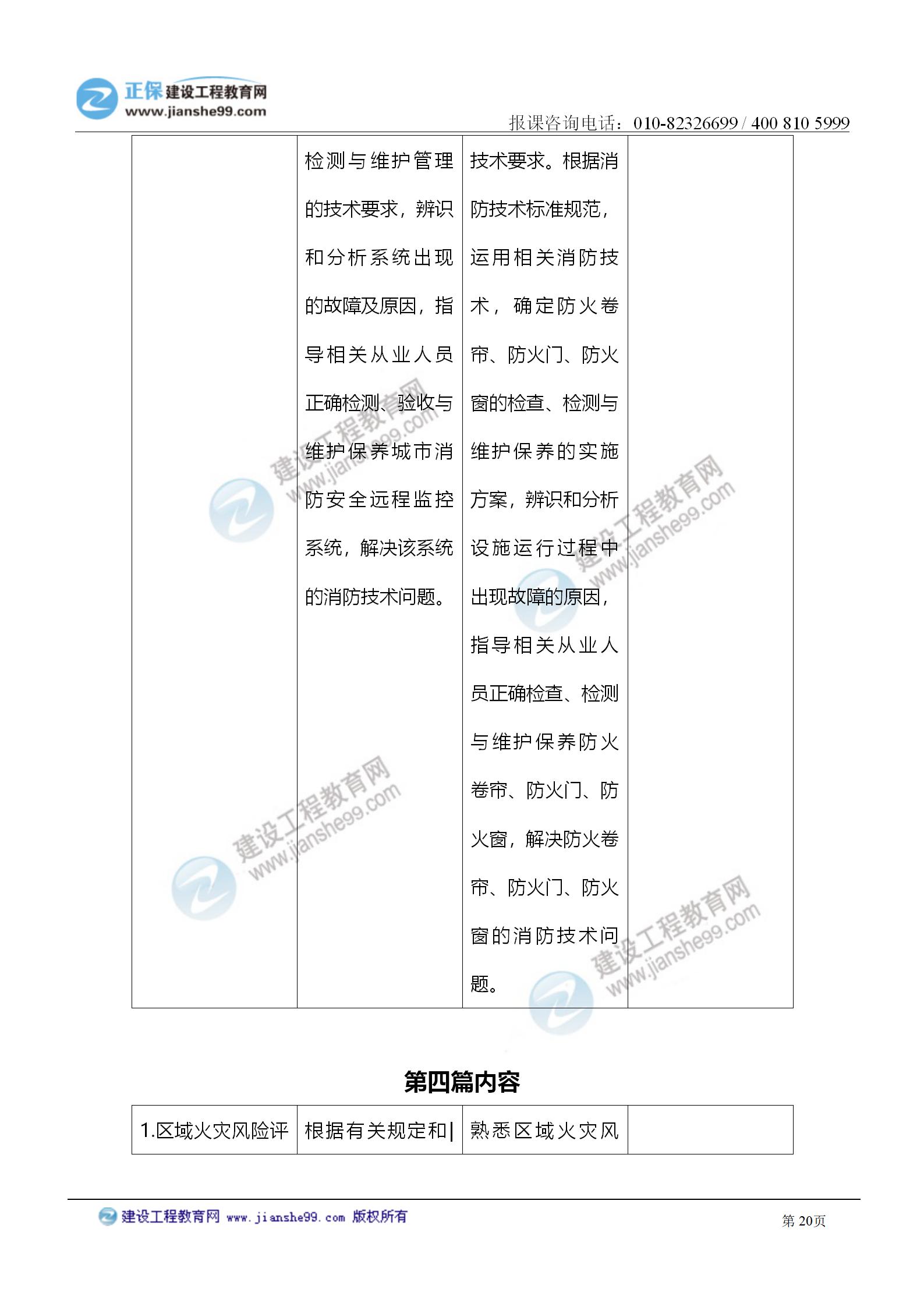 2021注册消防工程师《综合能力》考试大纲变化情况_20