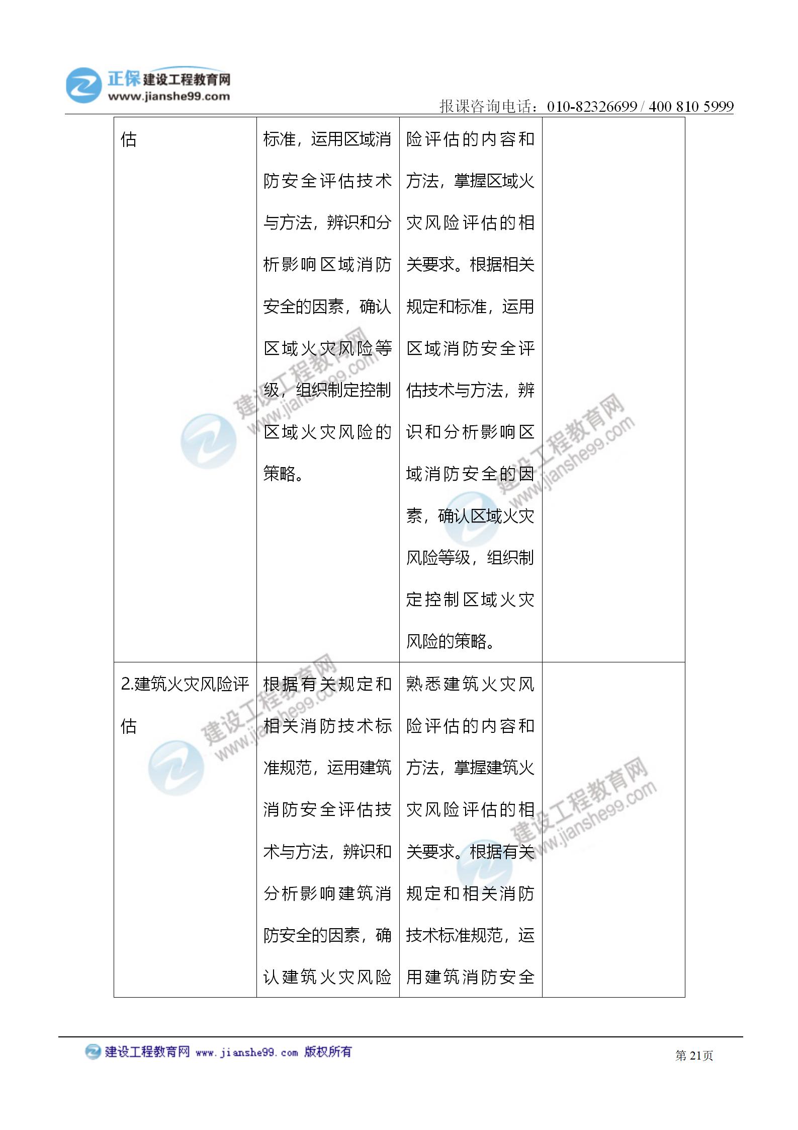 2021注册消防工程师《综合能力》考试大纲变化情况_21