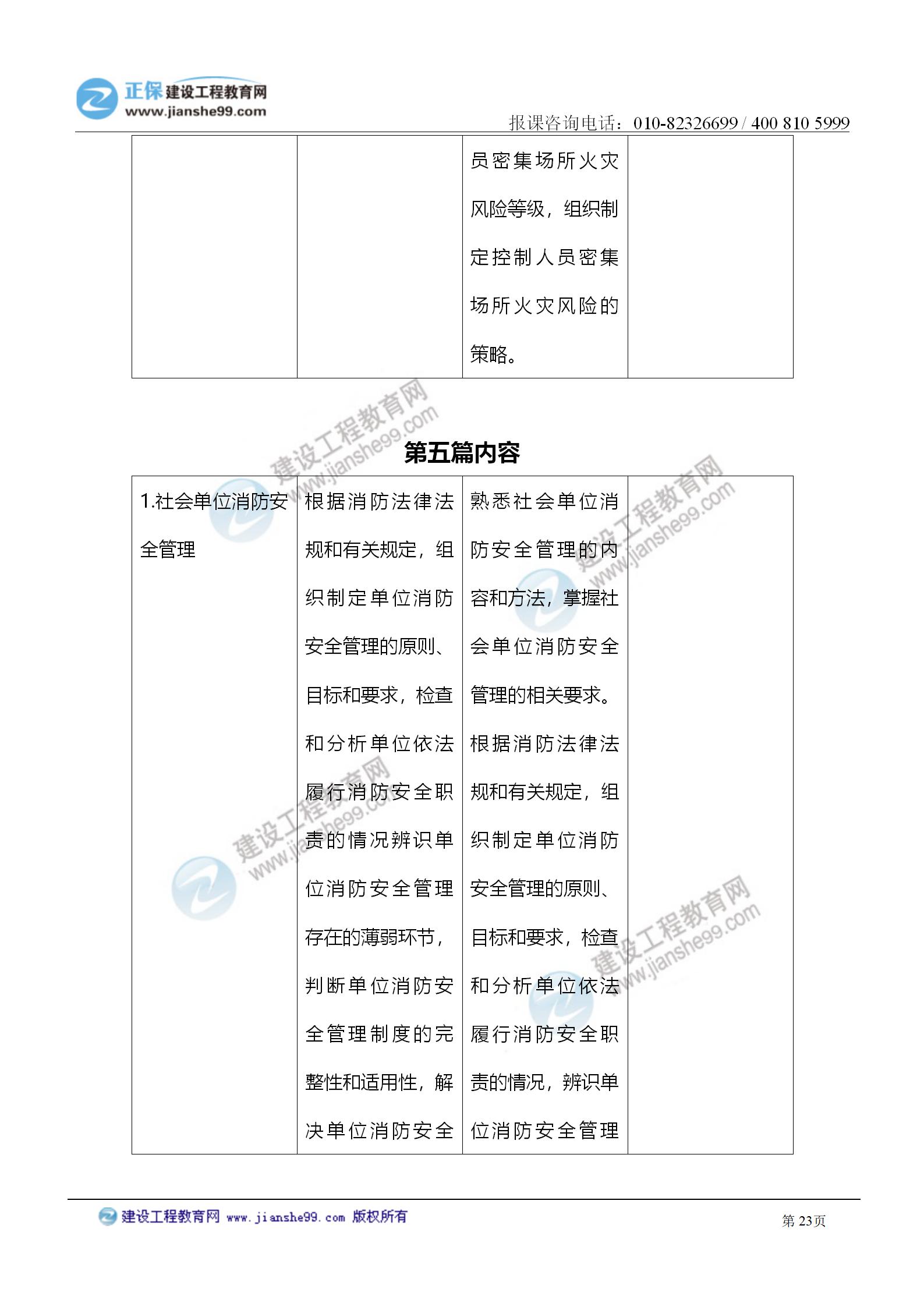2021注册消防工程师《综合能力》考试大纲变化情况_23