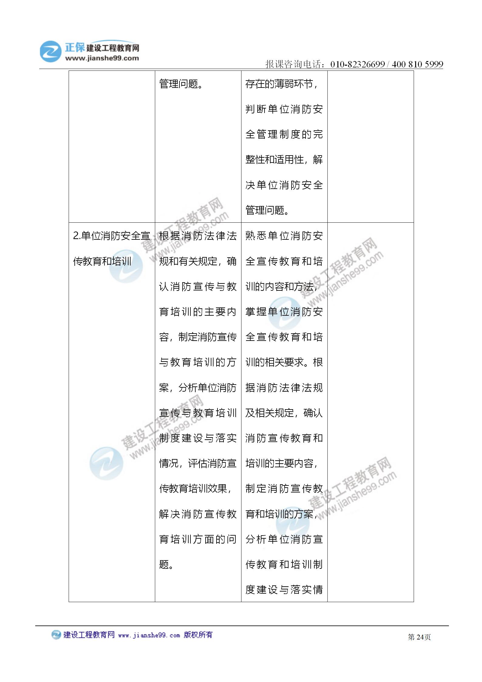 2021注册消防工程师《综合能力》考试大纲变化情况_24