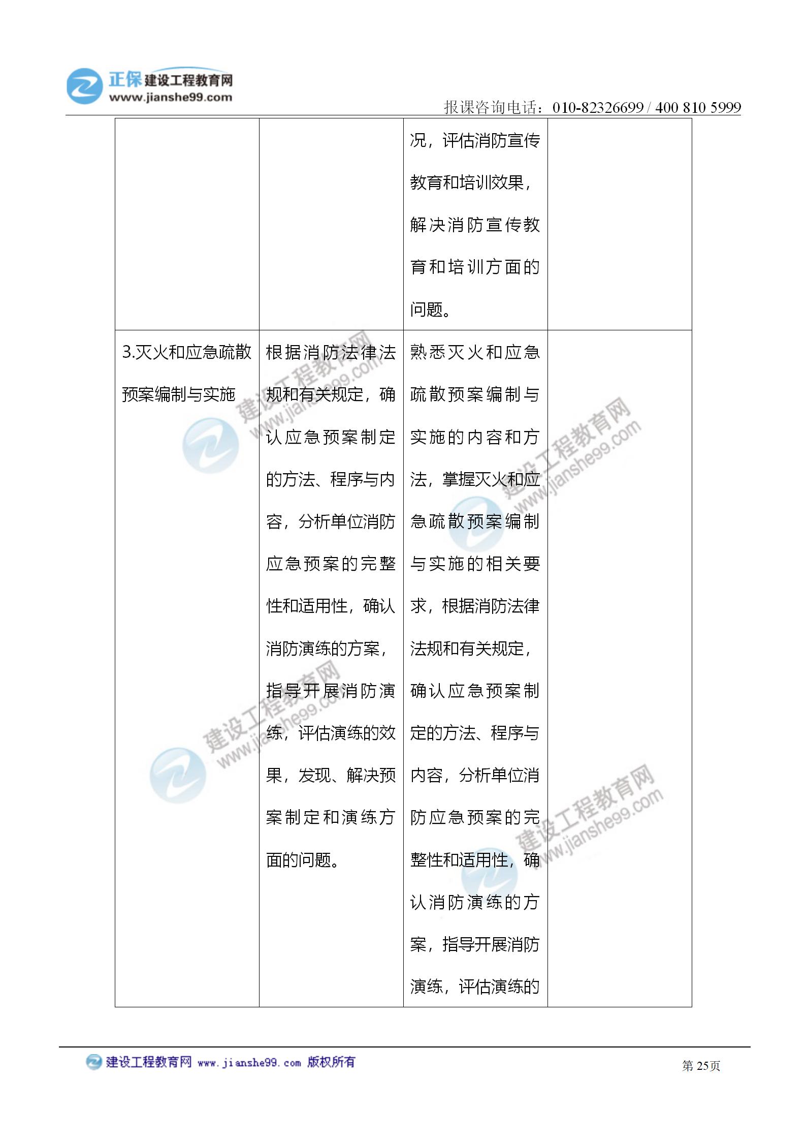 2021注册消防工程师《综合能力》考试大纲变化情况_25