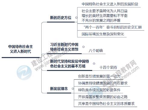 中国特色社会主义进入新时代